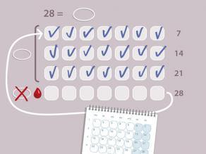 Përdoreni vazhdimisht unazën për 3 javë. Për 7 ditët në vazhdim (1 javë), ju s'do e përdorni unazën vaginale. Këtë javë cikli juaj menstrual do fillojë. Pas 7 ditësh futni një unazë të re, edhe nëse keni ende gjakderdhje. Përsëritni hapat e mëparshëm.